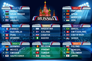 2018 World Cup Groups Antepost Betting