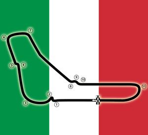 Italian Grand Prix Track Guide