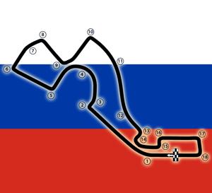Russian Grand Prix Track Guide