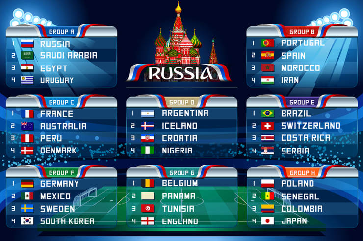 Groups for the 2018 World Cup in Russia