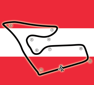 Austrian Grand Prix Track Guide