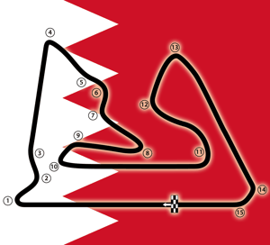 Bahrain Grand Prix Track Guide