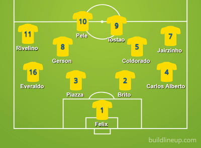 Brazil Lineup in the 1970 World Cup Final