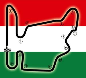 Hungarian Grand Prix Track Guide