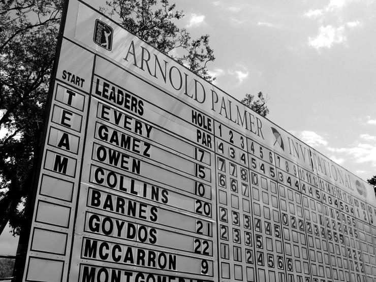 Arnold Palmer Invitational Scoreboard
