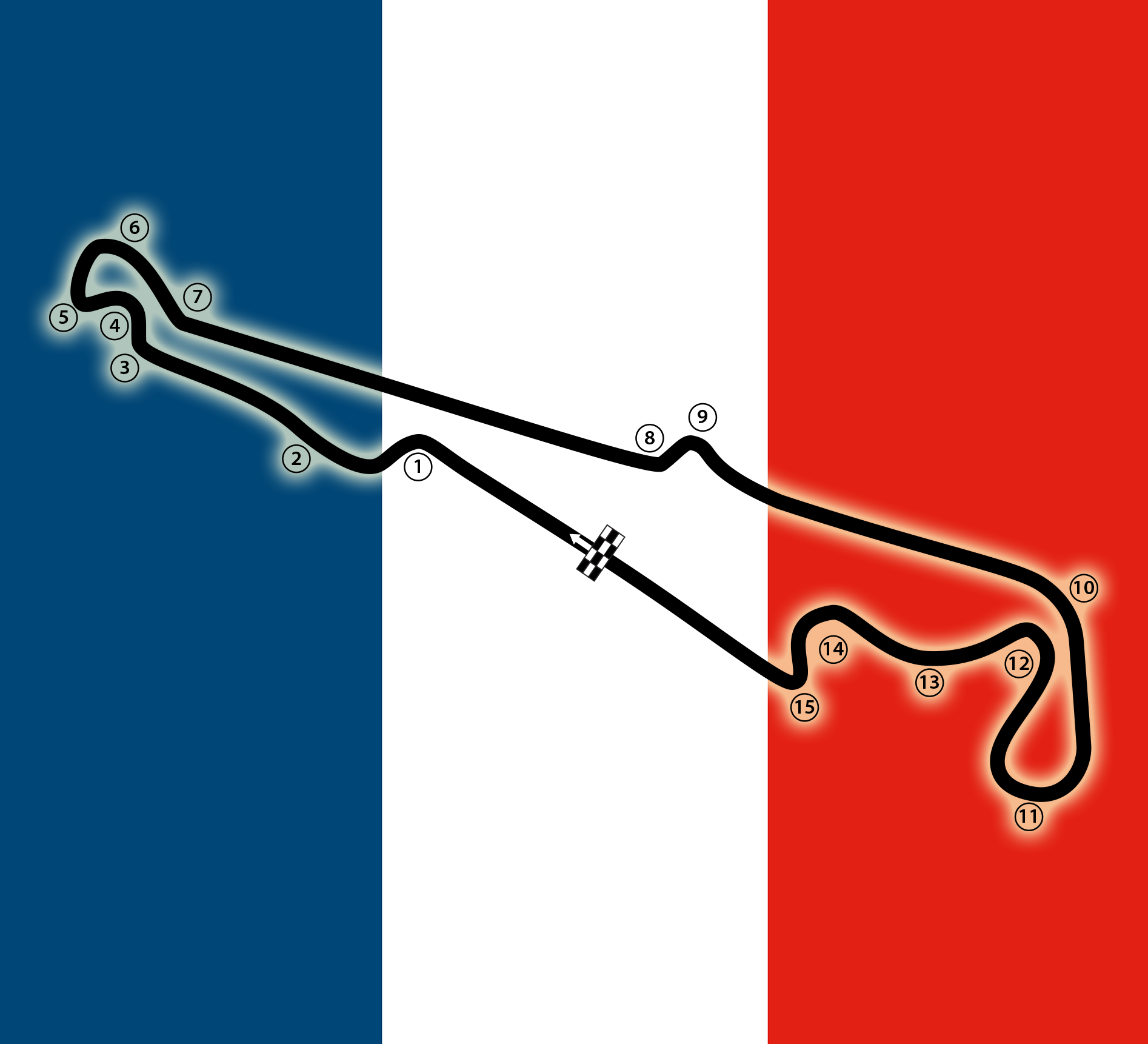 French Grand Prix Track Guide