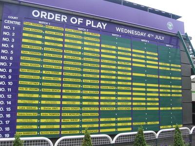 Wimbledon Order of Play Board