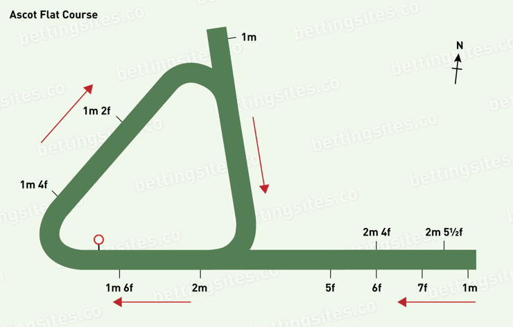 Ascot Flat Course Map