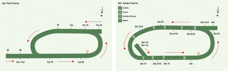 Ayr Racecourse Maps