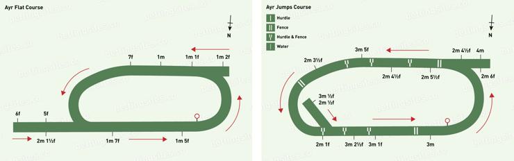 Ayr Racecourse Maps