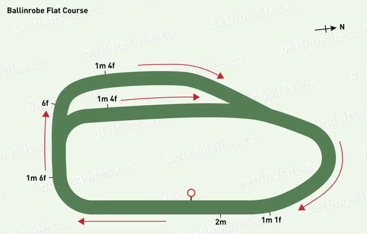 Ballinrobe Flat Racecourse Map