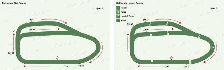 Ballinrobe Flat and Jumps Racecourse Maps