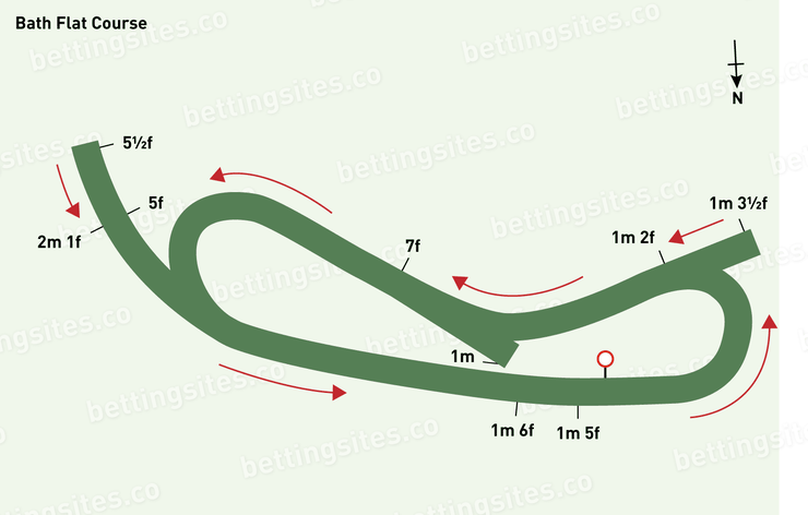 Bath Flat Racecourse Map