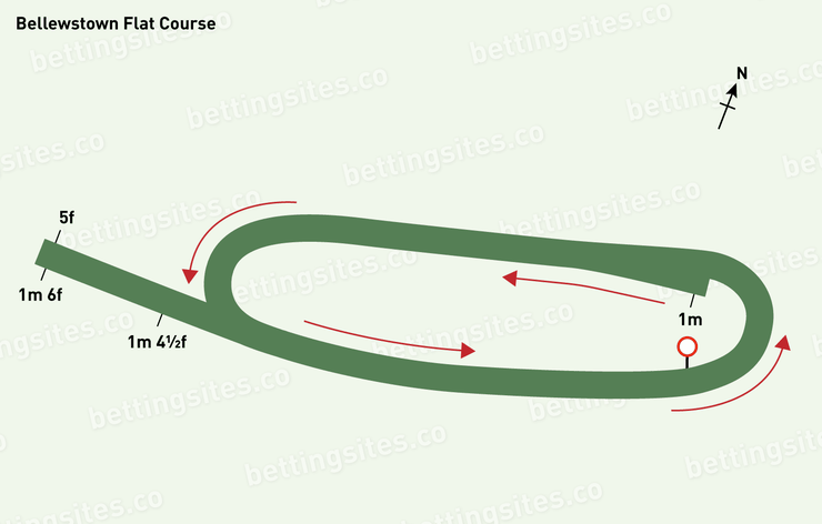 Bellewstown Flat Racecourse Map