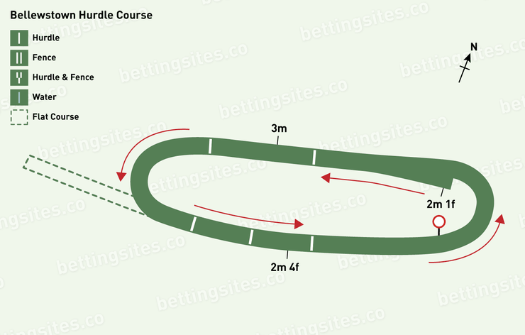 Bellewstown Hurdle Racecourse Map