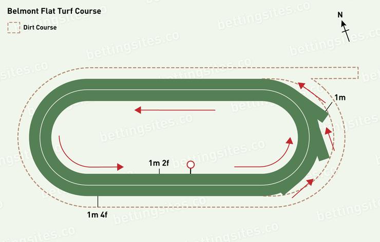 Belmont Flat Turf Racecourse Map