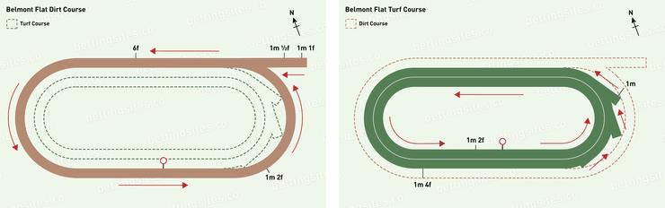 Belmont Flat Dirt and Flat Turf Racecourse Maps