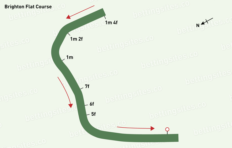Brighton Flat Racecourse Map