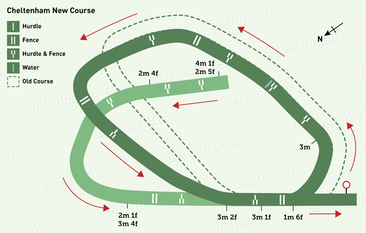 Cheltenham New Course Map