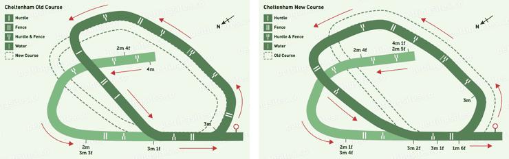 Cheltenham Racecourse Maps