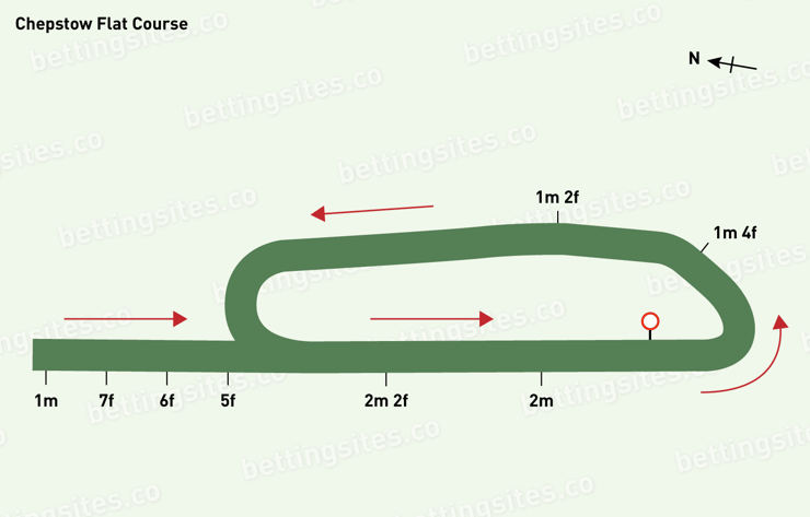 Chepstow Flat Course Map