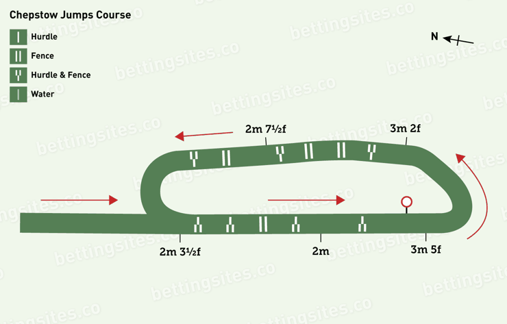 Chepstow Jumps Course Map