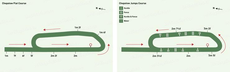 Chepstow Racecourse Maps