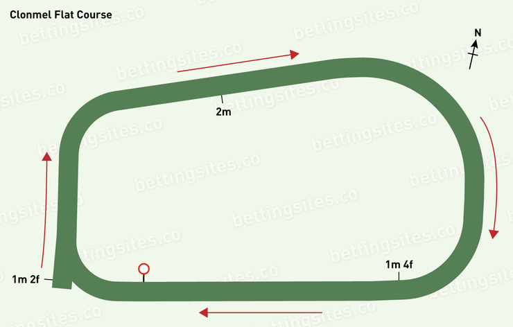 Clonmel Flat Racecourse Map