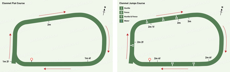 Clonmel Flat and Jumps Racecourse Maps