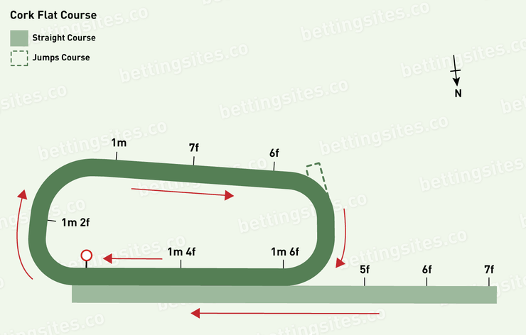 Cork Flat Racecourse Map