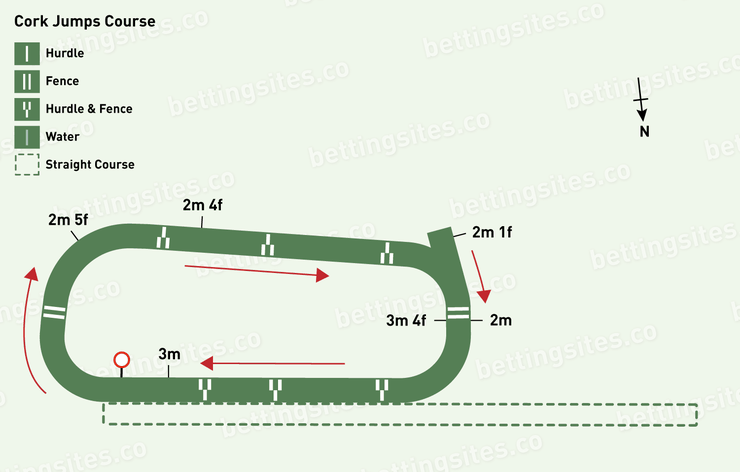 Cork Jumps Racecourse Map