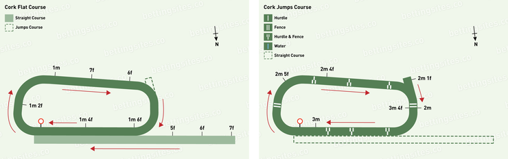 Cork Flat and Jumps Racecourse Map