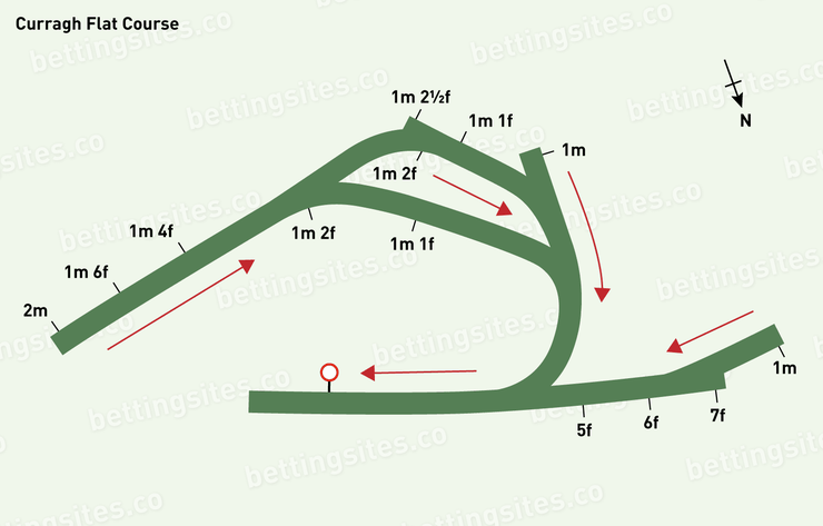 Curragh Racecourse Map