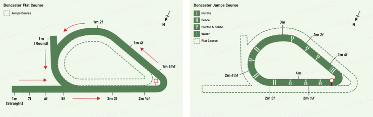 Doncaster Flat and Jumps Racecourse Maps