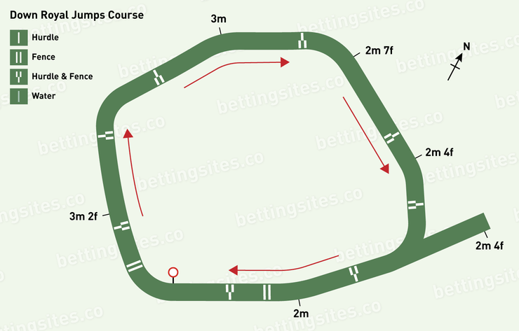 Down Royal Jumps Racecourse Map