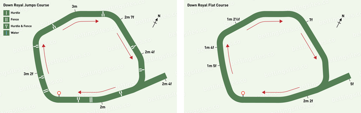 Down Royal Jumps and Flat Racecourse Maps