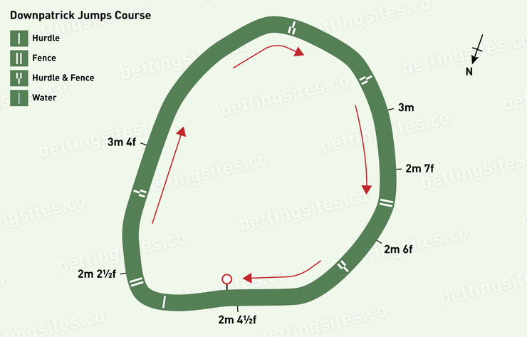 Downpatrick Jumps Racecourse Map