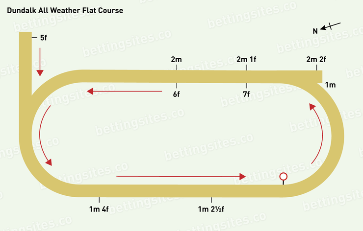 Dundalk All Weather Flat Racecourse Map