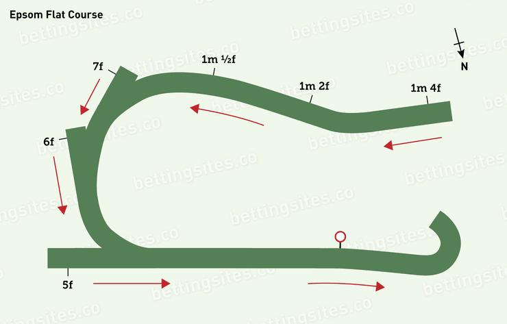 Epsom Racecourse Map