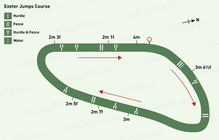 Exeter Jumps Racecourse Map