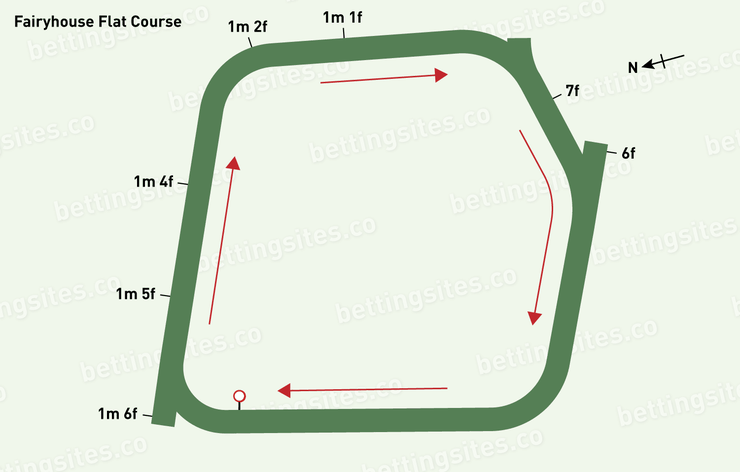 Fairyhouse Flat Racecourse Map