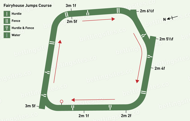 Fairyhouse Jumps Racecourse Map