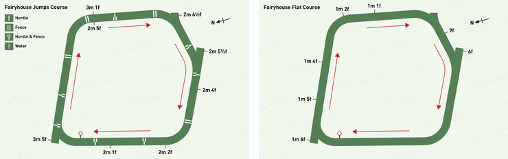 Fairyhouse Jumps and Flat Racecourse Maps