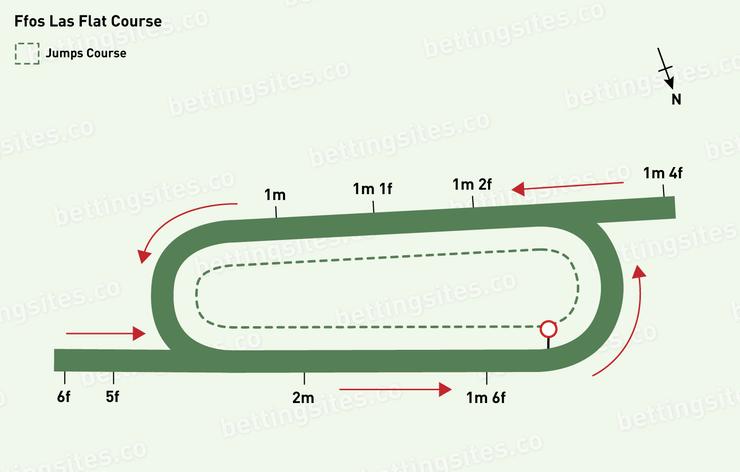 Ffos Las Flat Racecourse Map