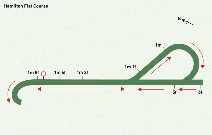 Hamilton Flat Racecourse Map