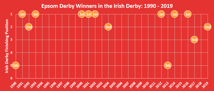 Irish puppy derby betting guide binary auto bot software options