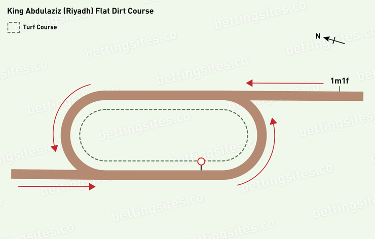 King Abdulaziz Flat Dirt Racecourse Map