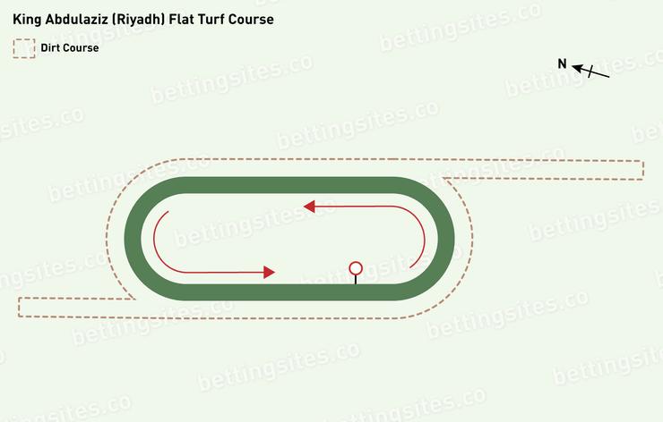 King Abdulaziz Flat Turf Racecourse Map