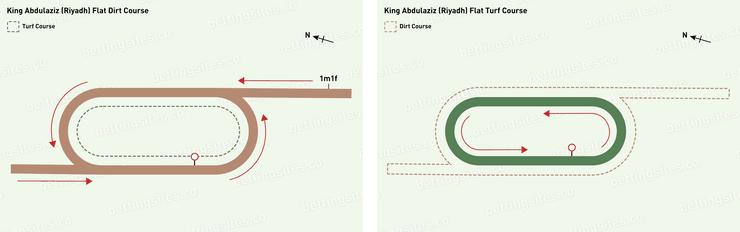 King Abdulaziz Flat Dirt and Flat Turf Racecourse Maps