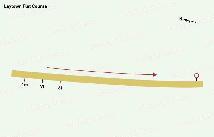 Laytown Flat Course Map
